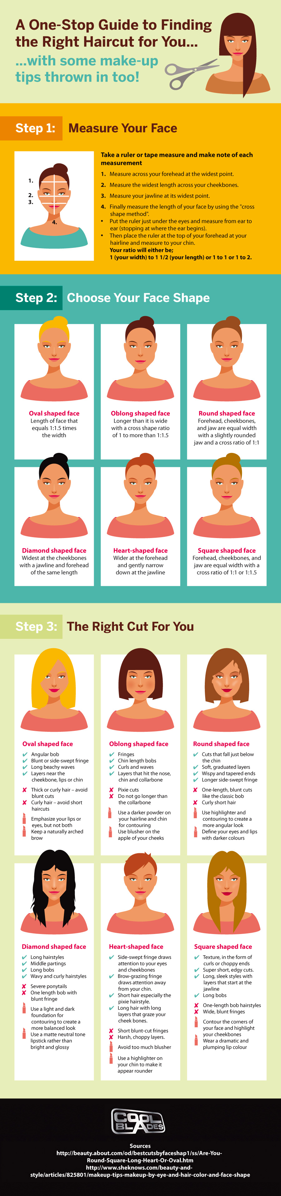 The One-Stop Guide to Finding the Right Haircut for You
